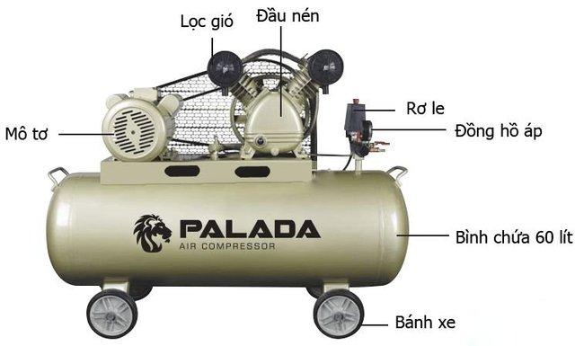 Máy nén khí được cấu tạo từ nhiều bộ phận, phụ tùng
