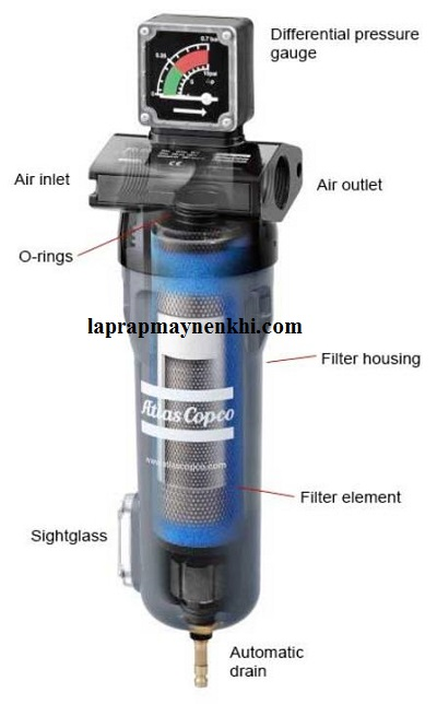 Tổng quan nguyên lý làm việc của bộ lọc đường ống máy nén khí