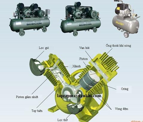 Máy nén khí piston sở hữu thiết kế nhỏ gọn, cơ động